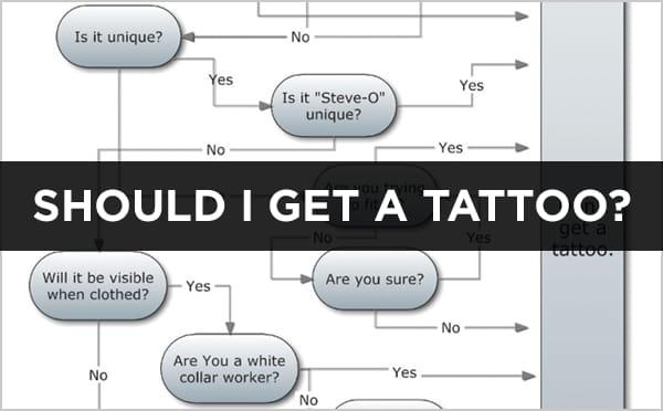 Tattoo Decision Flowchart